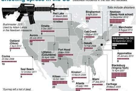 We can no longer pretend guns aren't killing people