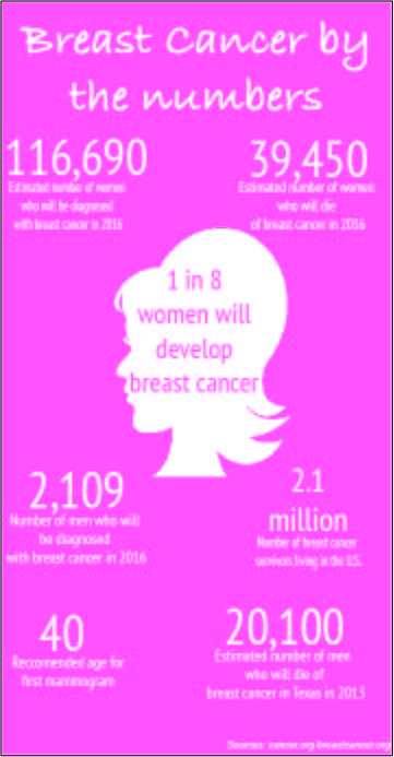 I+have+to+get+a+what%3F%21%3A+Breast+Cancer+Awareness+Month